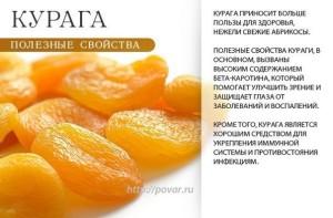 1-абрикос-3-4