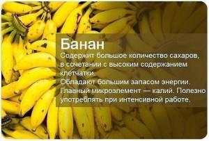 банан-