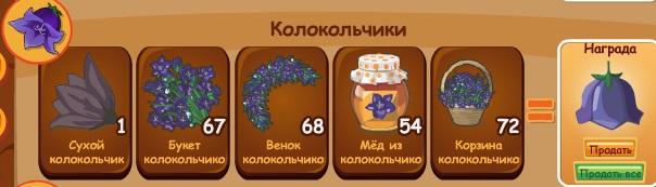 -колокольчик -домовята