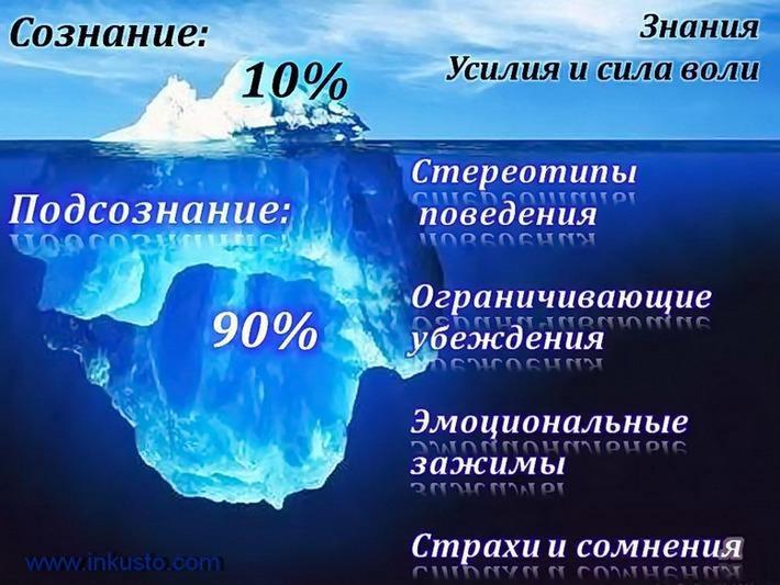 chelovek-vselennaya-