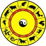 -гороскоп-китайский-зодиак-