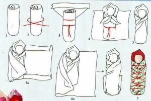 Как самой сделать пеленашку