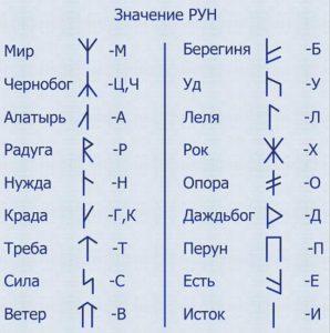 1-руны славян